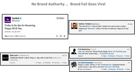 no brand authority