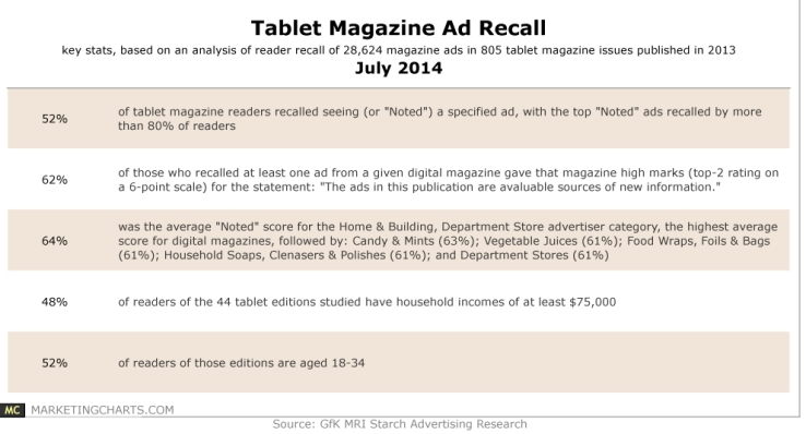 stargch tablet recall data