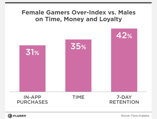 female gamer index