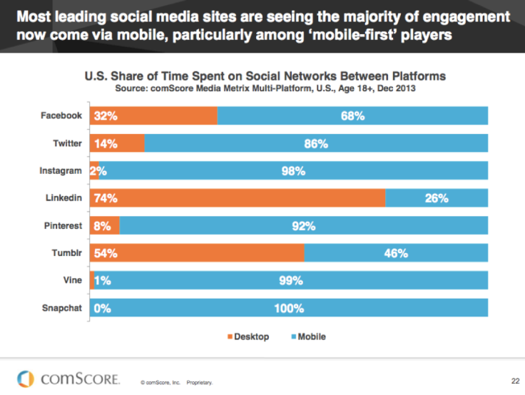 social is all mobile
